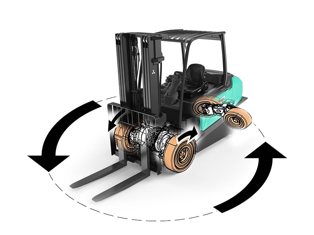 Four Wheel Steering (4WS)
