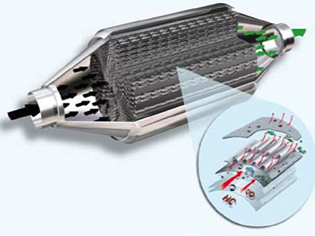 Filtre à particules diesel automatique